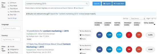 BuzzSumo Content Marketing
