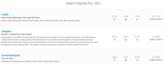 Reddit List Search Results